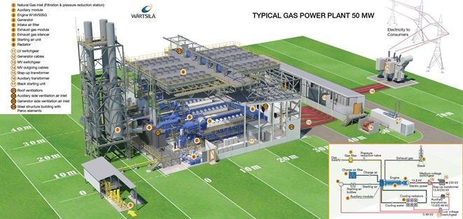 Pv Diagram Gas Turbine Engine Gas Power Plants