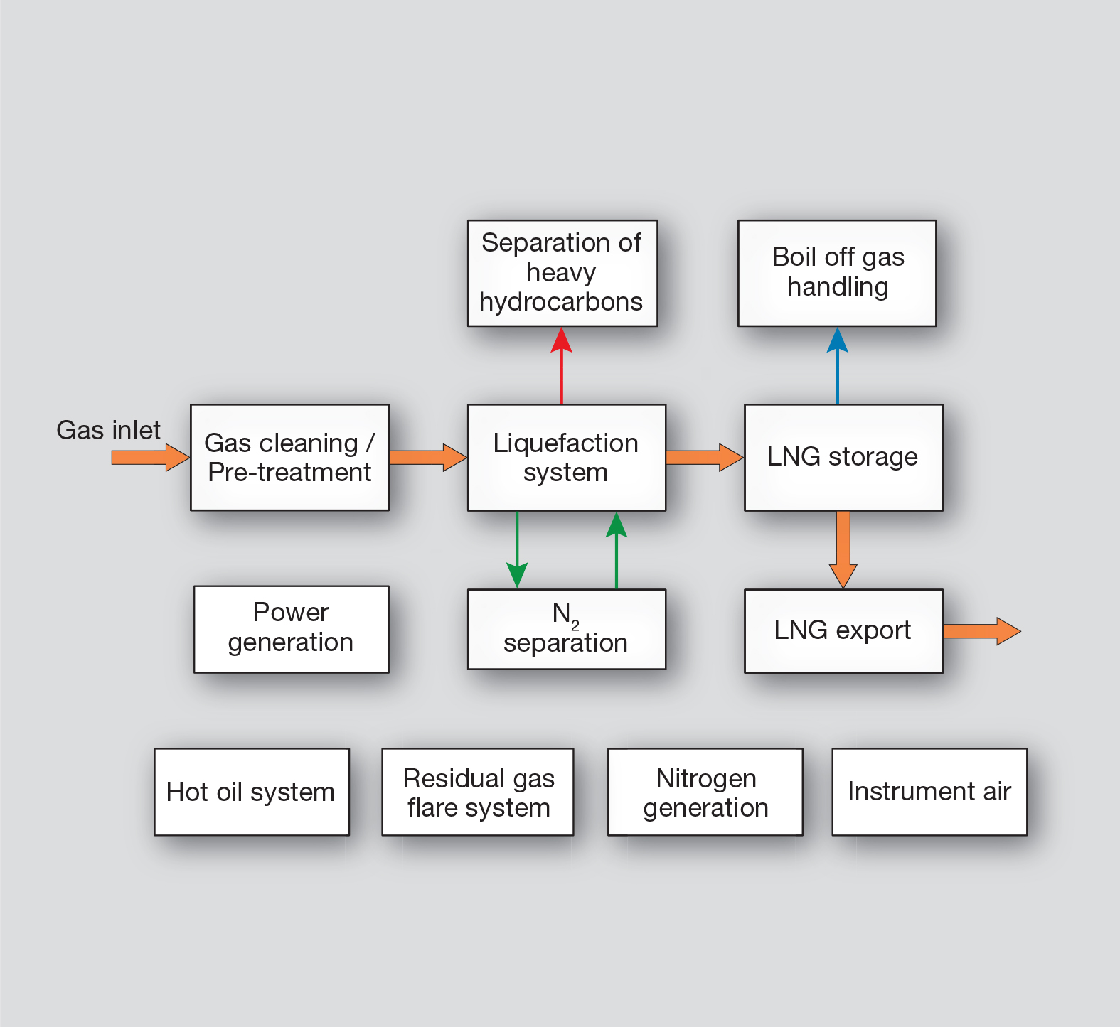medium resolution of modular design