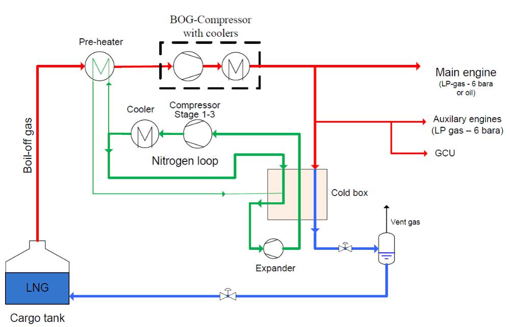 hight resolution of figure 1 nitrogen loop