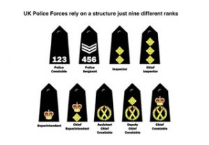 Is it Time for a New Military Rank Structure? » Wavell Room