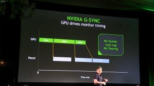 NVIDIA GSync Technology Unveiled  An End To LAG, Stutter