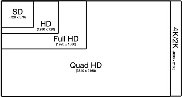 Beyond Full-HD Screens By Samsung Next Year.