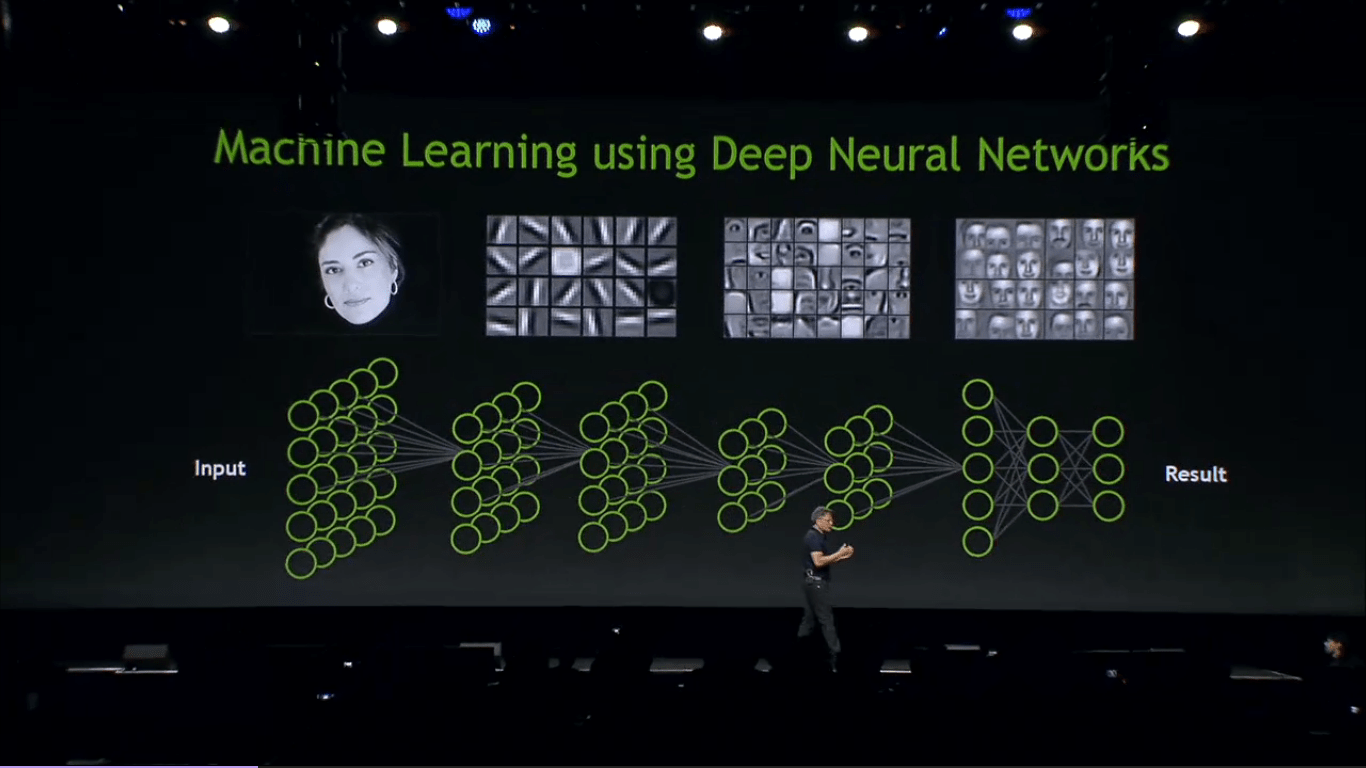 Did Nvidia Just Demo SkyNet On GTC 2014? Neural Net