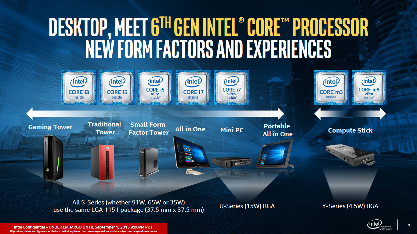 Icc Champions Trophy 2017 Hd Wallpaper Intel Launching 18 New Desktop Skylake S Cpus In Two Weeks