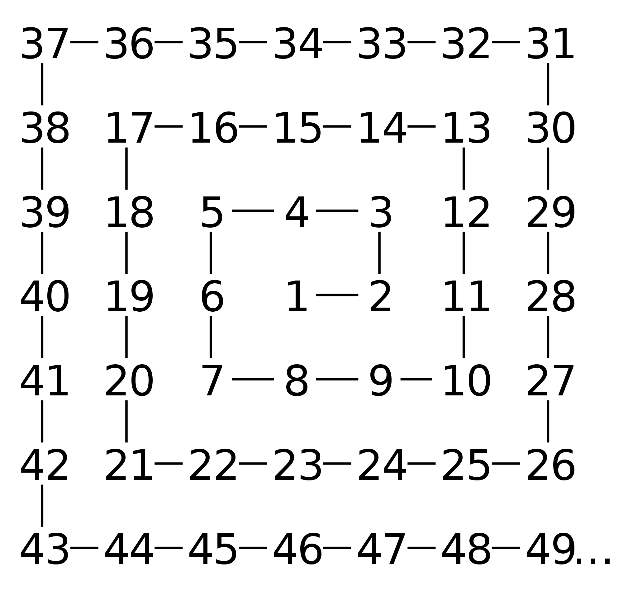A 22 Million Digits Long Prime Number Has Been Discovered