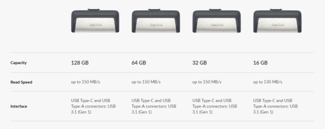 SanDisk Announces Dual-Flash Drive Ports With Type-C USB