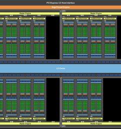 nvidia gtx 1070 gp104 block diagram [ 1030 x 840 Pixel ]