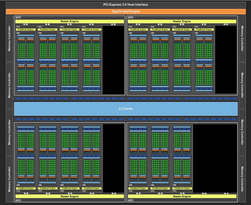 hight resolution of nvidia gtx 1070 gp104 block diagram