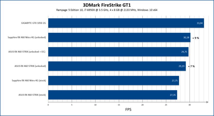 amd-radeon-rx-460-unlock_3dmark-firestrike