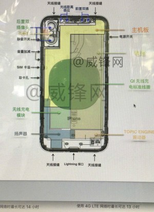 Alleged iPhone 8 Diagram Shows Four Miniature Cameras