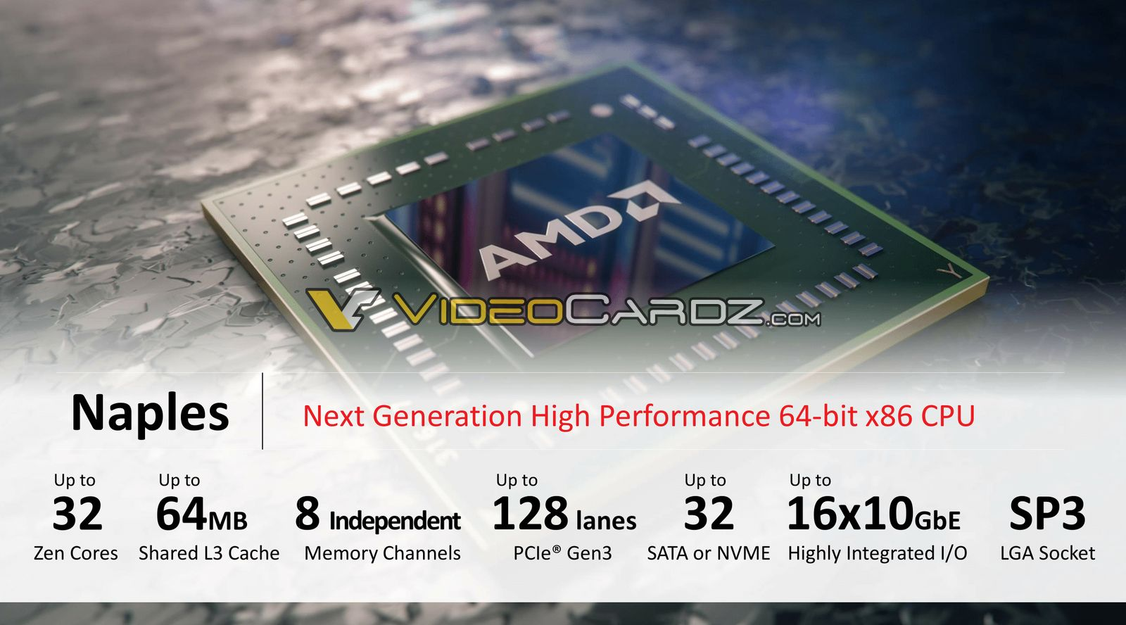 hight resolution of one interesting details confirmed in the block diagram is that the naples cpu is based on four zeppelin dies which equivalent to 32 cores 8 cores per zps