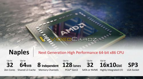 small resolution of one interesting details confirmed in the block diagram is that the naples cpu is based on four zeppelin dies which equivalent to 32 cores 8 cores per zps