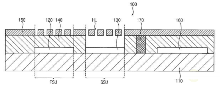 Samsung Granted Patent For Environment/Air Sensor Small