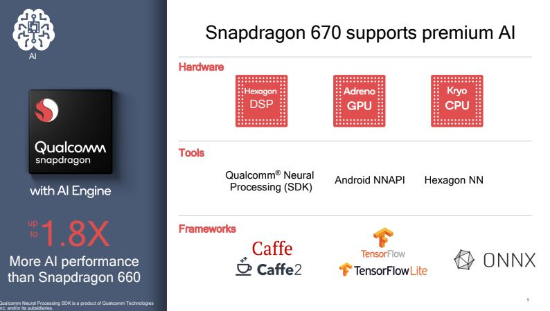 Qualcomm Officially Introduces Snapdragon 670 - Improved Kryo Core Performance With 10nm LPP Node With Snapdragon 660 Its Predecessor