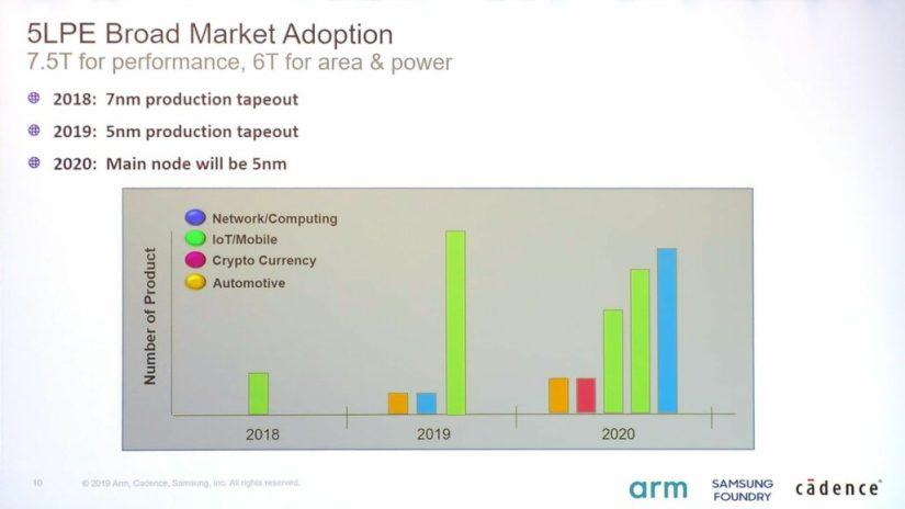 Se rumorea que NVIDIA GeForce RTX 2080 Ti SUPER se lanzará a principios de 2020 a medida que se retrasan las GPU Ampere de próxima generación 3