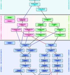 fun flow diagram [ 1220 x 3050 Pixel ]