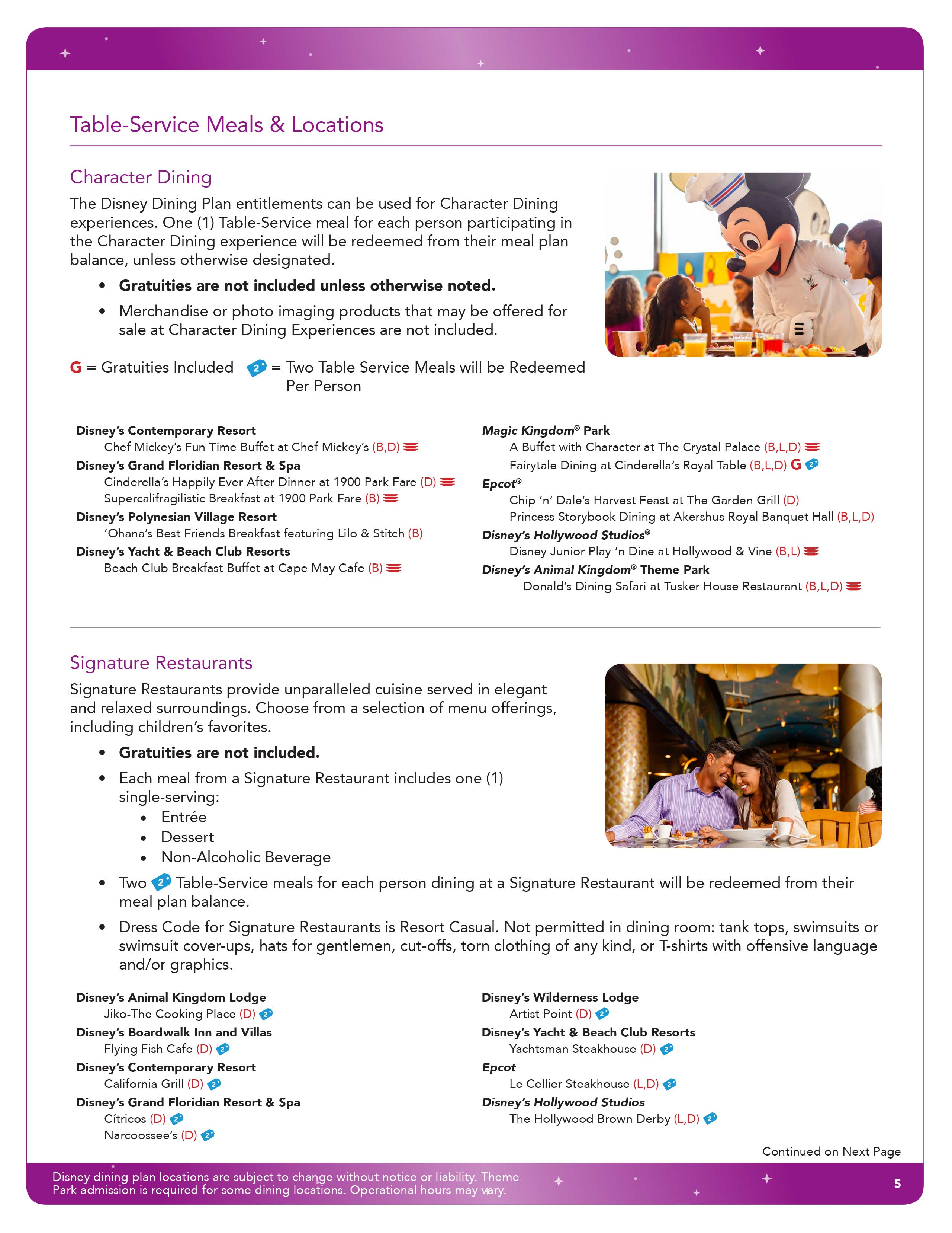 2016 disney dining plan brochure page 5 copyright 2017 the walt