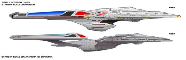 Tiger Soverign Class Starship Scale Comparsion Weasyl