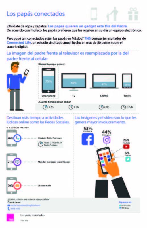 Estudio revela que el smartphone y Facebook, son los preferidos de Papá - infografia_dia_del_padre_2016_vf-518x800