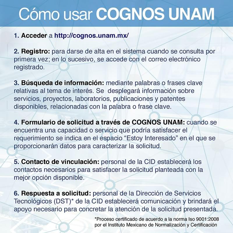 COGNOS UNAM, el catálogo que comunica a la industria los desarrollos transferibles - usar-cognos-unam
