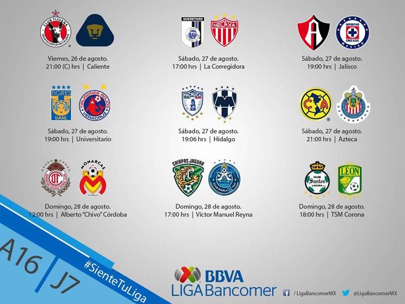 Partidos De La Jornada 7 Del Apertura 2016 En La Liga Mx