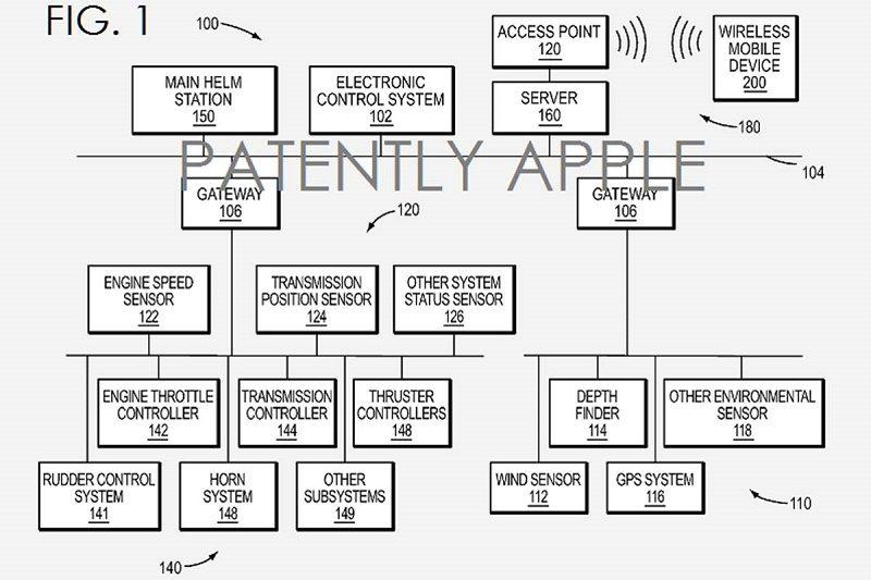 Desvelan invento póstumo de Steve Jobs: un yate inteligente - planos-jobs-2-800x533