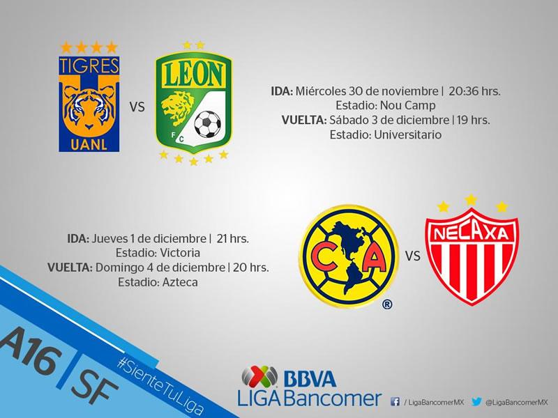 Semifinales de la Liga MX Apertura 2016: Horarios y canales de transmisión - semifinales-liga-mx-apertura-2016-horarios