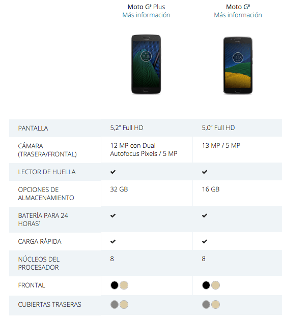 Moto G5 Y Moto G5 Plus 161 Ya Disponibles En M 233 Xico