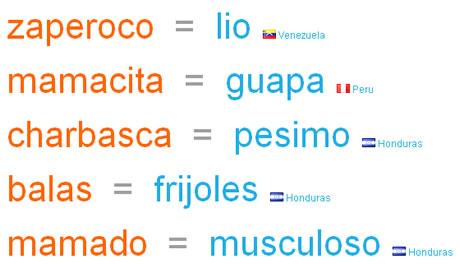 Regionalismos Latinos en TuBabel.com - regionalismos