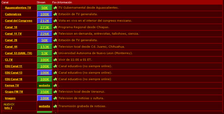 television en linea mexico Canales de Televisión en Internet