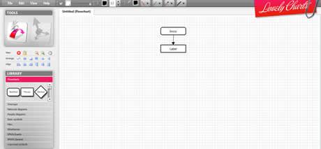 diagramas online hacer diagramas online en Lovely Charts