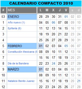 Calendario 2010 compacto en español