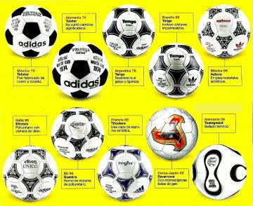kegke1 Conoce a Jabulani, el balón oficial del mundial