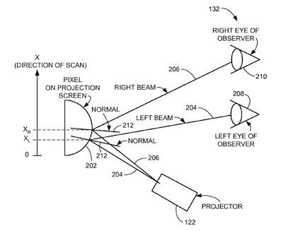 patent 100513 2 Apple pantenta nuevas formas de hacer 3D y realidad aumentada