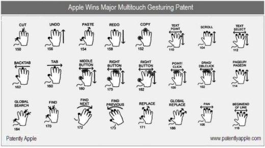 Apple patenta nuevos e interesantes gestos multitouch - patente_gestos1