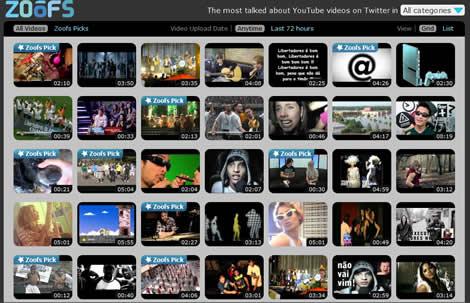 ver videos populares en twitter, Zoofs - videos-youtube-populares