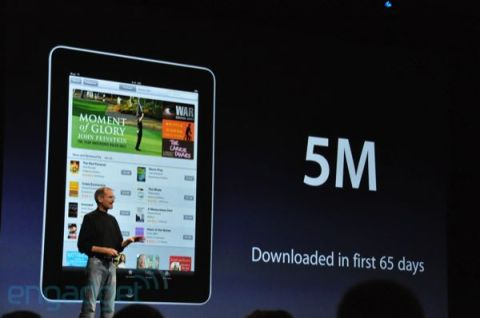 Apple WWDC 2010 Resumen del evento - apple-wwdc-2010-ipad