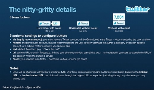 Twitter Botton Twitter lanza el Tweet Botton