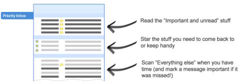 Lanzan Priority Inbox Beta para Gmail - priority_inbox_quick_guide