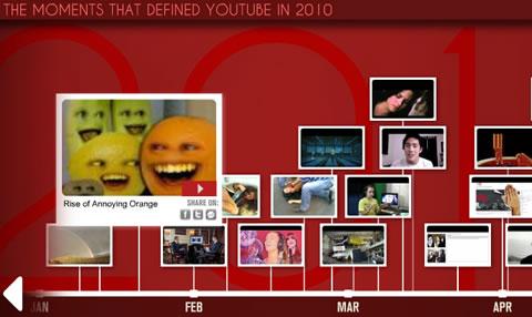 Videos de Youtube populares en 2010 - videos-populares