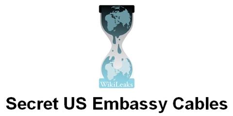 WikiLeaks y los cables emitidos desde México a Estados Unidos - wikileaks-cables