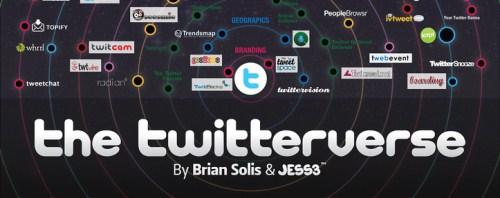 El universo de Twitter [Infografía] - Universo-twitter-unfografia