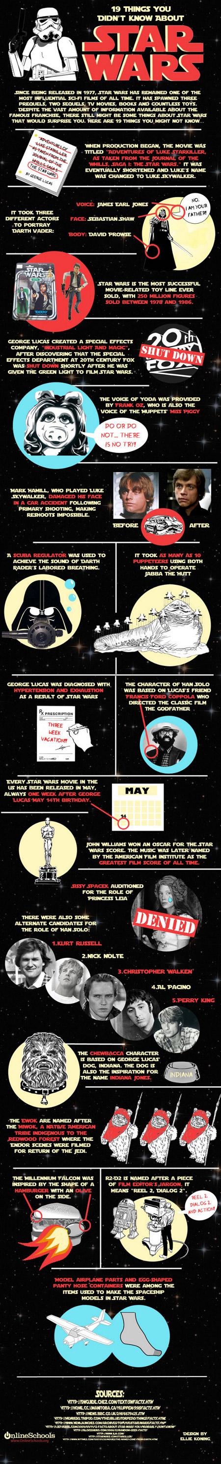 19 cosas que no sabías de Star Wars [Infografía]