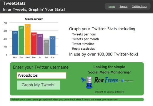 Estadísticas detalladas de Twitter con TweetStats - tweetstats