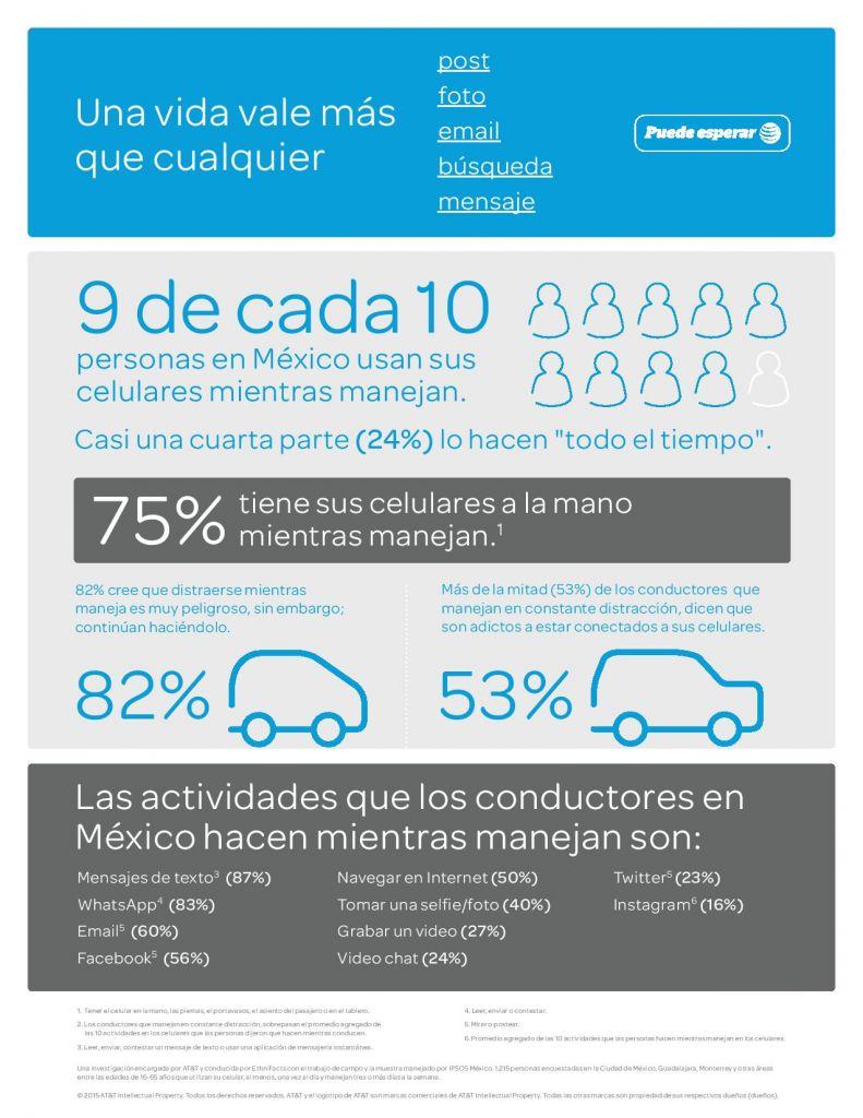 AT&T lanza campaña para evitar el uso del celular al manejar - icw_mexico_infographic_investigacion-de-att