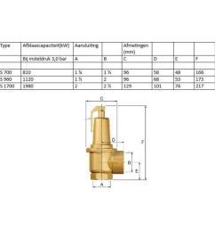 flamco prescor s safety valve 3 bar 1 1 4 t m  [ 900 x 900 Pixel ]