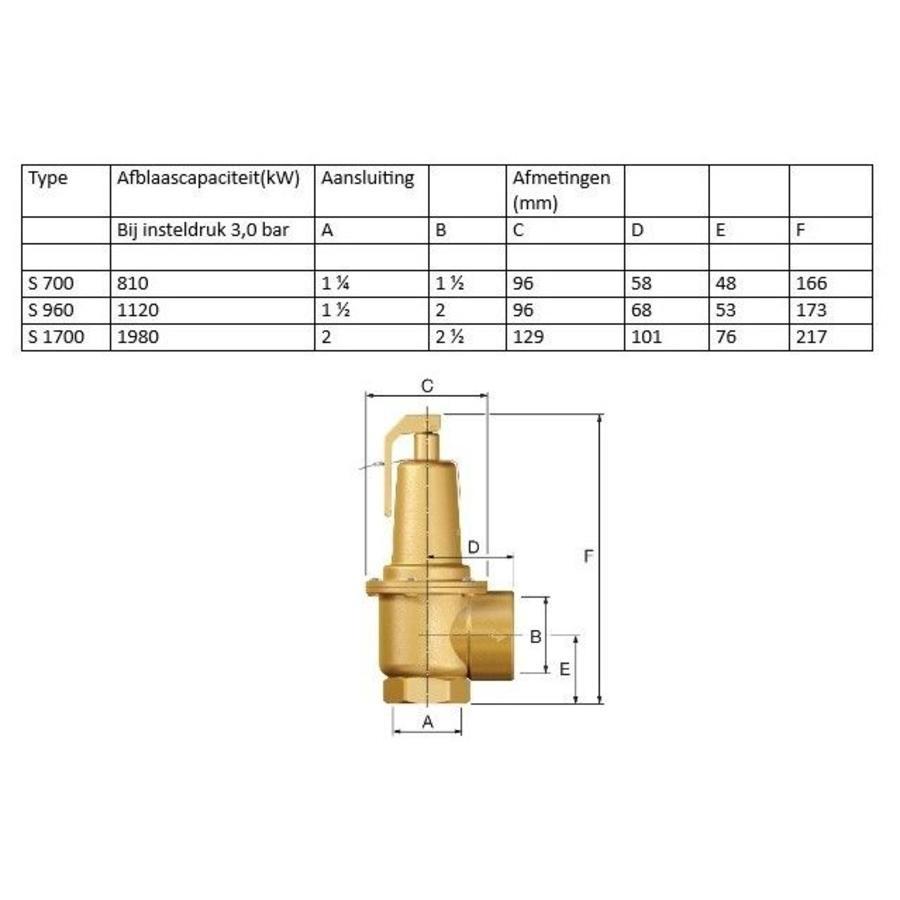 medium resolution of flamco prescor s safety valve 3 bar 1 1 4 t m
