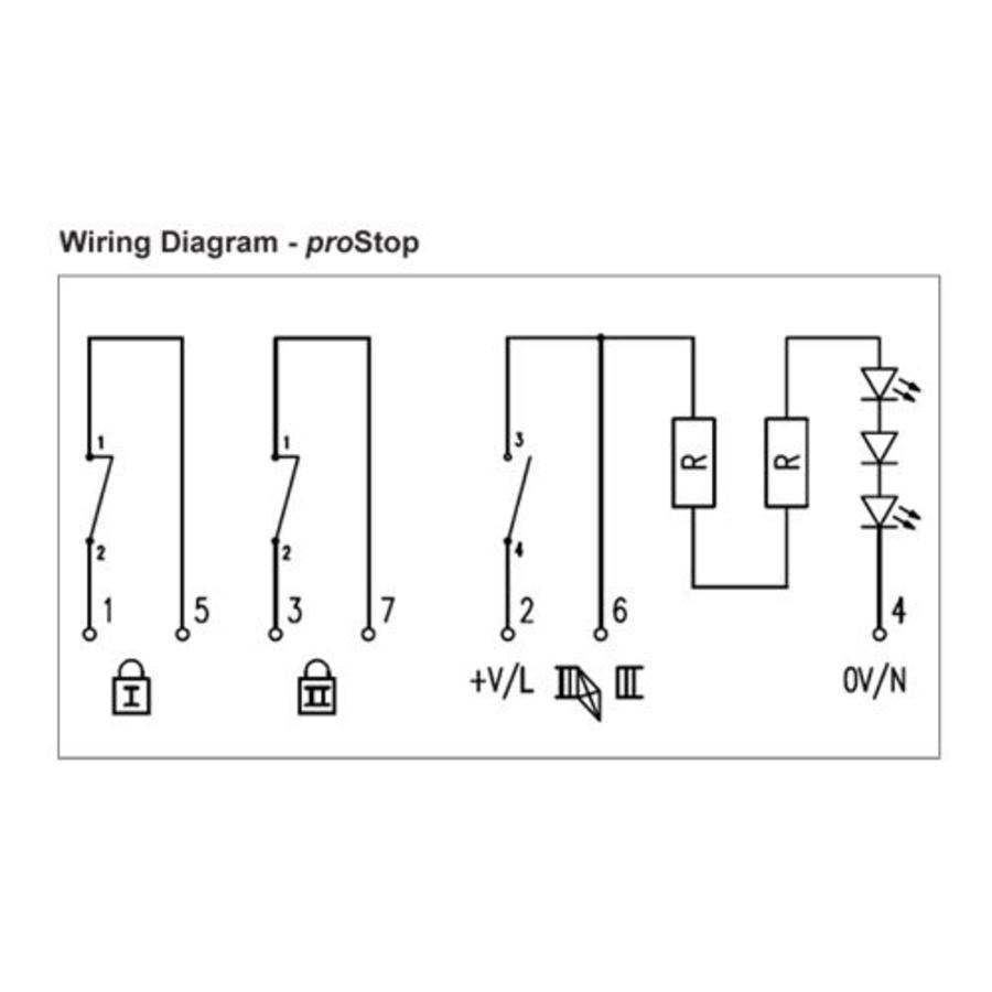medium resolution of extreme robust handle operated aluminium safety switch ple
