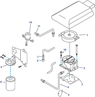 Mercruiser Volvo OMC benzine systeem onderdelen