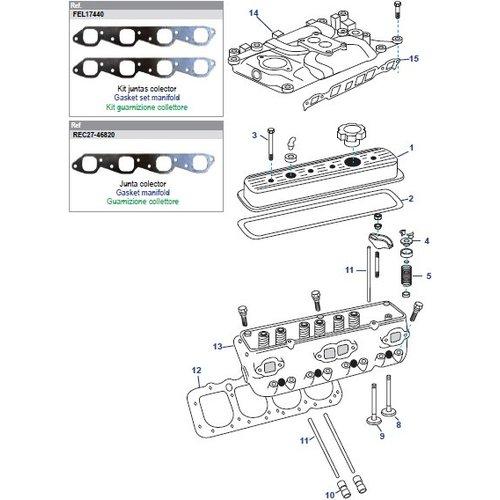 General Motor V8 Bigblock motorblok onderdelen bestel